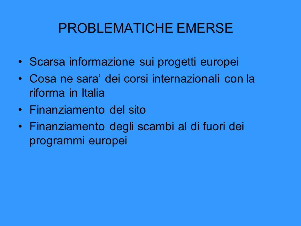 PROBLEMATICHE EMERSE Scarsa informazione sui progetti europei Cosa ne sara dei corsi internazionali con la riforma in Italia Finanziamento del sito Finanziamento degli scambi al di fuori dei programmi europei