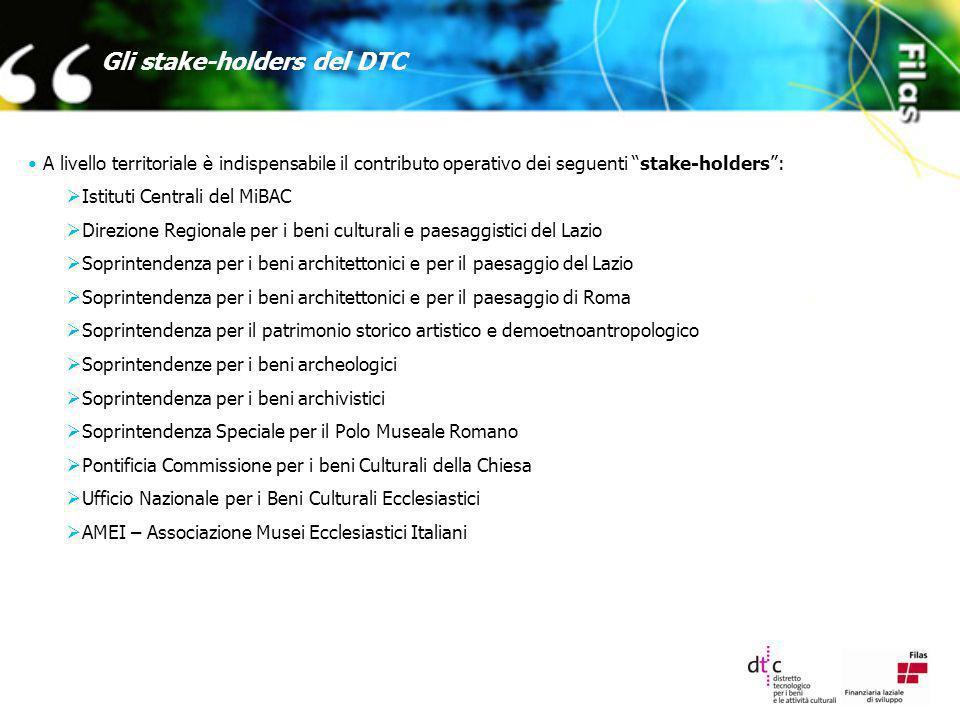 Gli stake-holders del DTC A livello territoriale è indispensabile il contributo operativo dei seguenti stake-holders: Istituti Centrali del MiBAC Dire