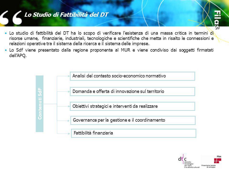Lo Studio di Fattibilità del DT Lo studio di fattibilità del DT ha lo scopo di verificare lesistenza di una massa critica in termini di risorse umane,