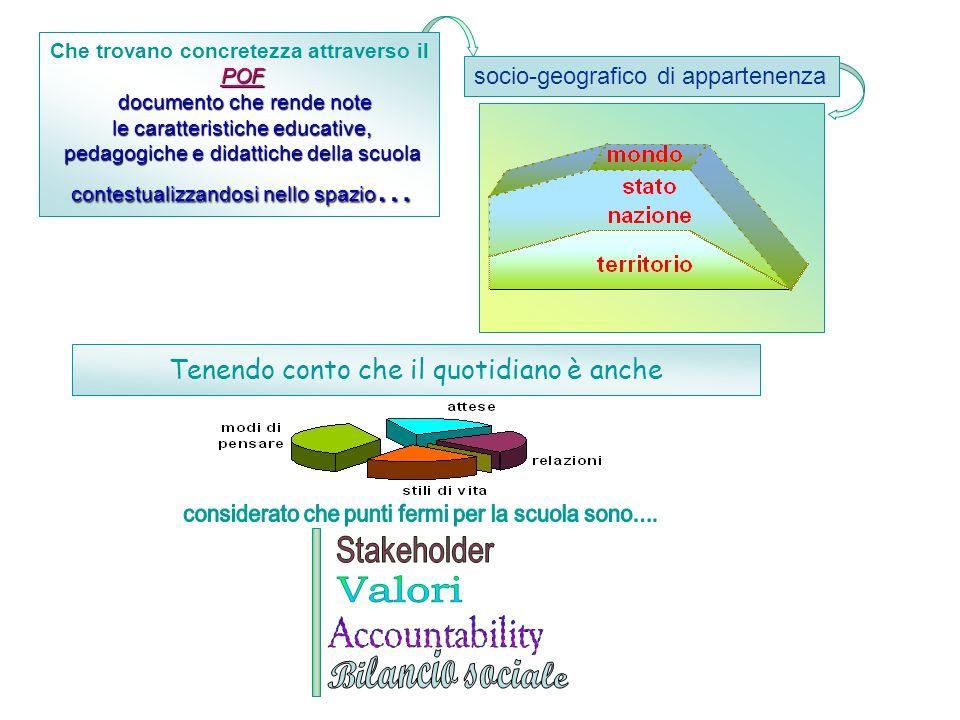 socio-geografico di appartenenza POF documento che rende note Che trovano concretezza attraverso il POF documento che rende note le caratteristiche ed