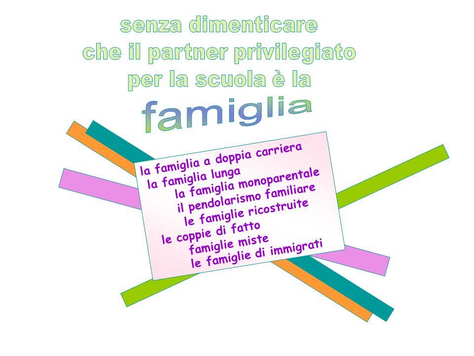 la famiglia a doppia carriera la famiglia lunga la famiglia monoparentale il pendolarismo familiare le famiglie ricostruite le coppie di fatto famigli