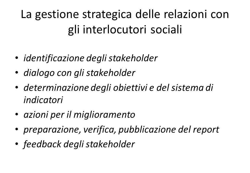 La gestione strategica delle relazioni con gli interlocutori sociali identificazione degli stakeholder dialogo con gli stakeholder determinazione degli obiettivi e del sistema di indicatori azioni per il miglioramento preparazione, verifica, pubblicazione del report feedback degli stakeholder