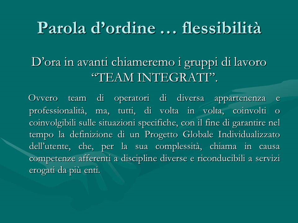Parola dordine … flessibilità Dora in avanti chiameremo i gruppi di lavoro TEAM INTEGRATI. Ovvero team di operatori di diversa appartenenza e professi