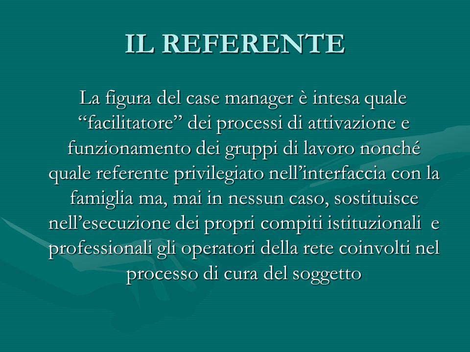 IL REFERENTE La figura del case manager è intesa quale facilitatore dei processi di attivazione e funzionamento dei gruppi di lavoro nonché quale refe