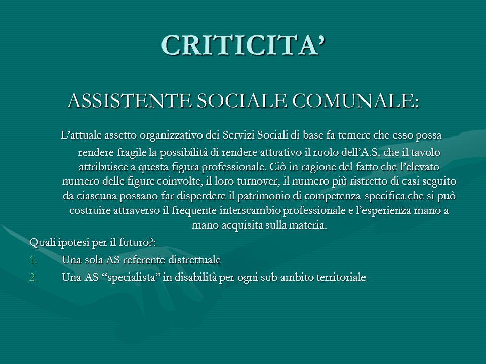 CRITICITA ASSISTENTE SOCIALE COMUNALE: Lattuale assetto organizzativo dei Servizi Sociali di base fa temere che esso possa rendere fragile la possibil