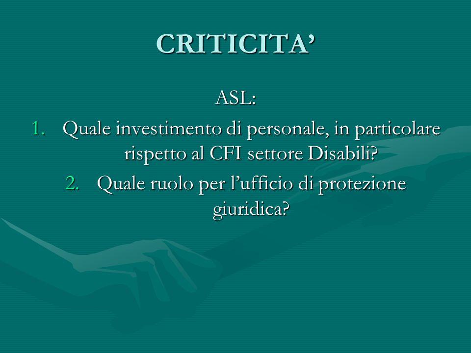 CRITICITA ASL: 1.Quale investimento di personale, in particolare rispetto al CFI settore Disabili? 2.Quale ruolo per lufficio di protezione giuridica?