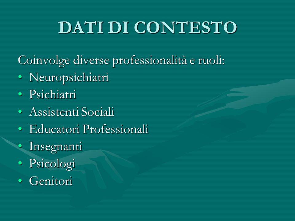 DATI DI CONTESTO Coinvolge diverse professionalità e ruoli: NeuropsichiatriNeuropsichiatri PsichiatriPsichiatri Assistenti SocialiAssistenti Sociali E