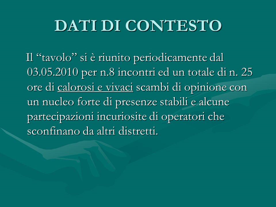 DATI DI CONTESTO Il tavolo si è riunito periodicamente dal 03.05.2010 per n.8 incontri ed un totale di n. 25 ore di calorosi e vivaci scambi di opinio
