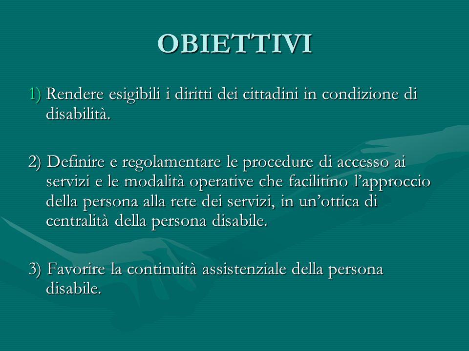 OBIETTIVI 1)Rendere esigibili i diritti dei cittadini in condizione di disabilità. 2) Definire e regolamentare le procedure di accesso ai servizi e le