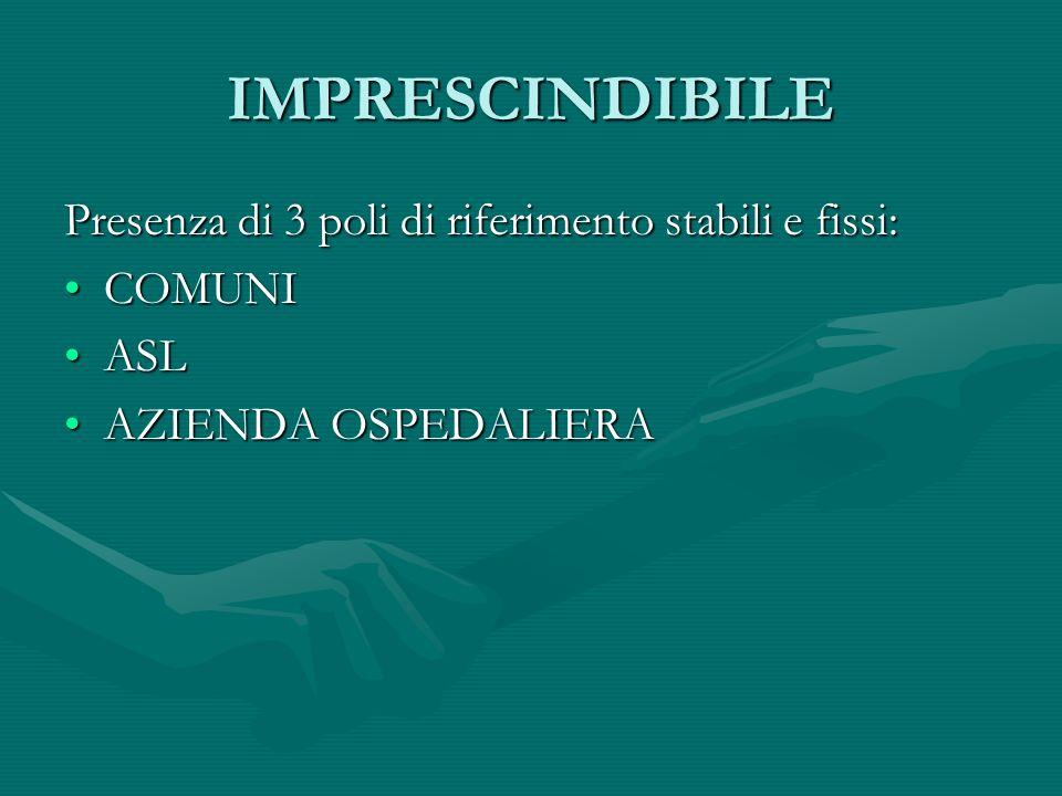 IMPRESCINDIBILE Presenza di 3 poli di riferimento stabili e fissi: COMUNICOMUNI ASLASL AZIENDA OSPEDALIERAAZIENDA OSPEDALIERA