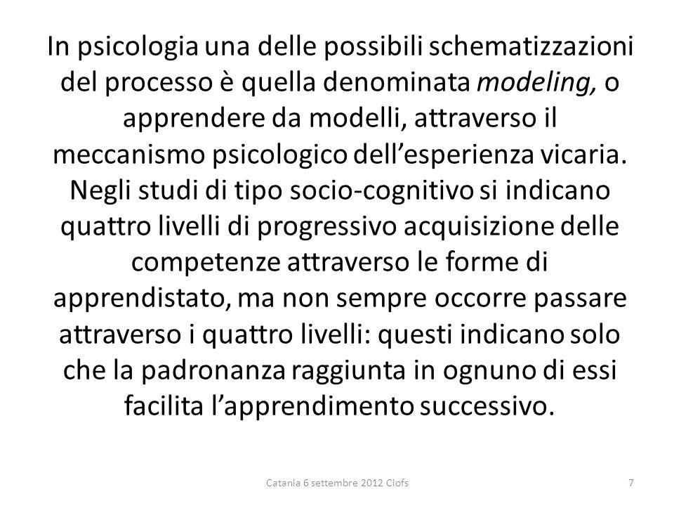 In psicologia una delle possibili schematizzazioni del processo è quella denominata modeling, o apprendere da modelli, attraverso il meccanismo psicologico dellesperienza vicaria.