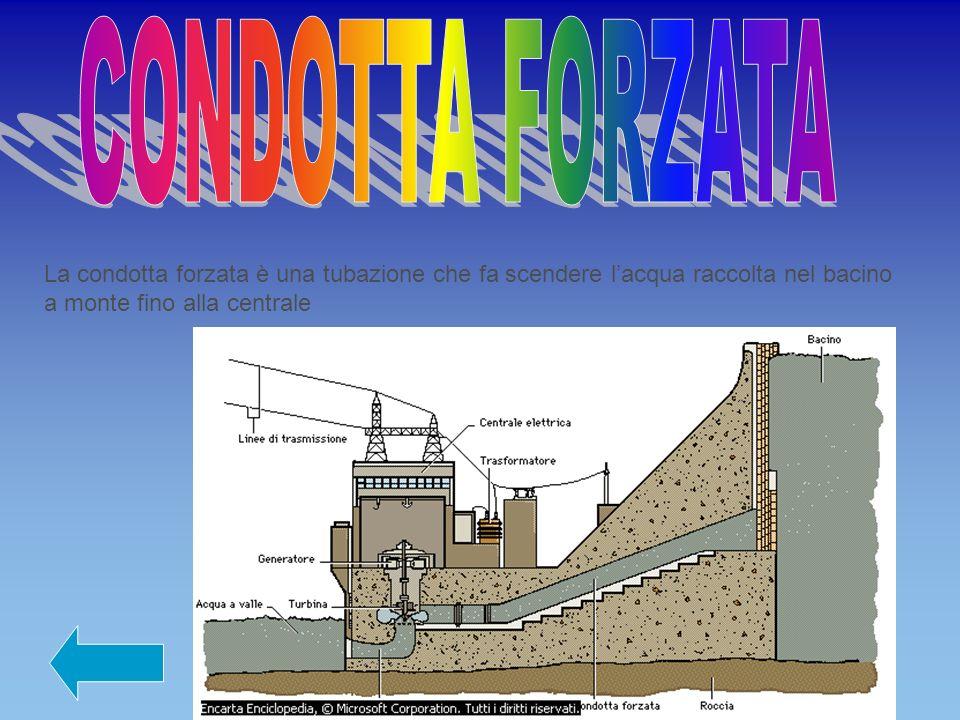 La condotta forzata è una tubazione che fa scendere lacqua raccolta nel bacino a monte fino alla centrale