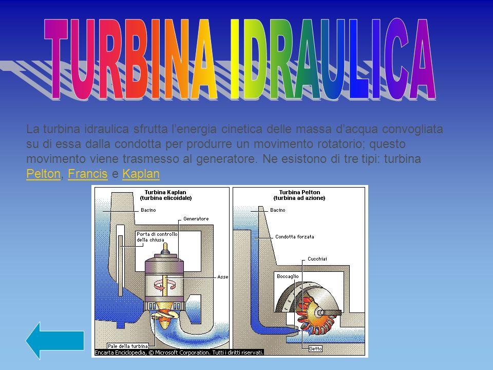 La turbina idraulica sfrutta lenergia cinetica delle massa dacqua convogliata su di essa dalla condotta per produrre un movimento rotatorio; questo movimento viene trasmesso al generatore.
