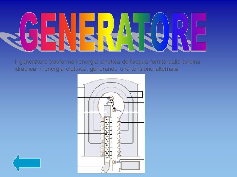 Il generatore trasforma lenergia cinetica dellacqua fornita dalla turbina idraulica in energia elettrica, generando una tensione alternata
