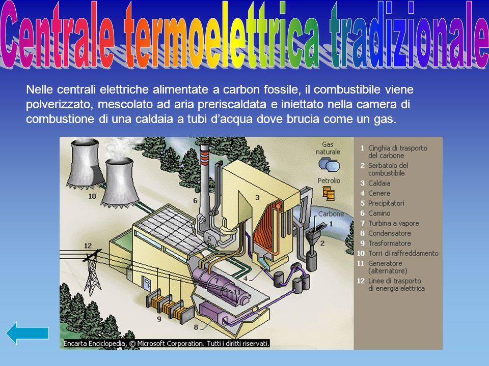 Nelle centrali elettriche alimentate a carbon fossile, il combustibile viene polverizzato, mescolato ad aria preriscaldata e iniettato nella camera di