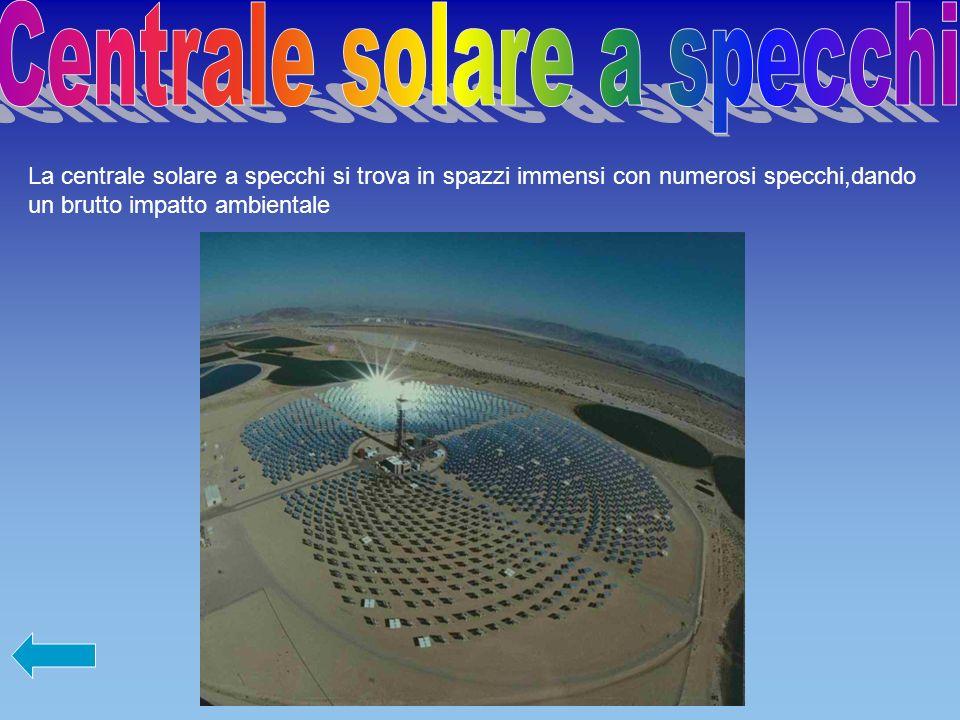 La centrale solare a specchi si trova in spazzi immensi con numerosi specchi,dando un brutto impatto ambientale