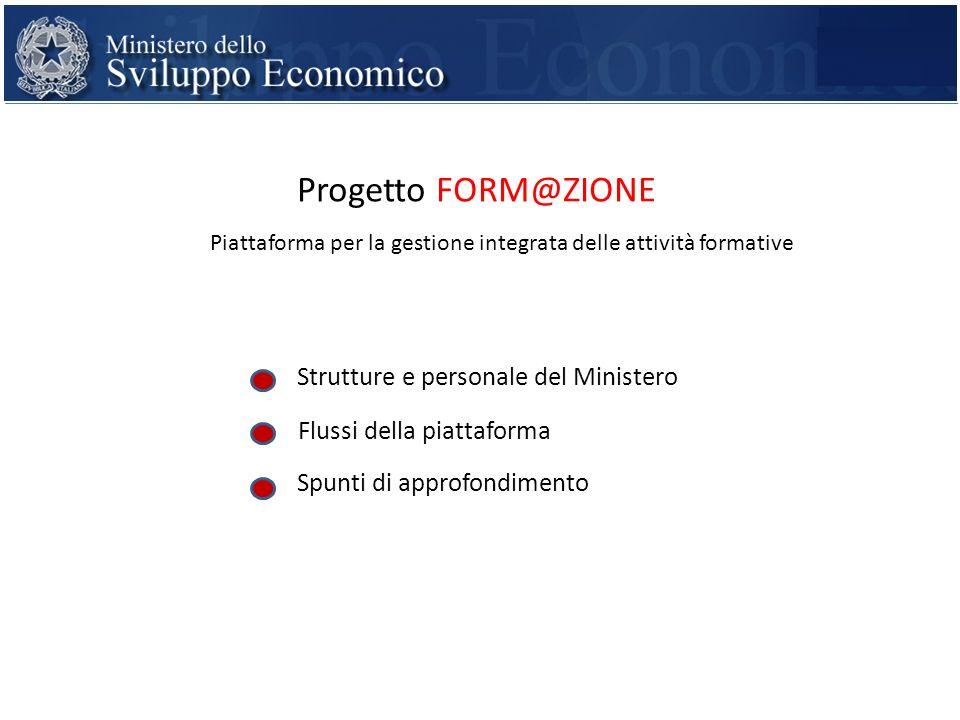 Strutture e personale del Ministero Flussi della piattaforma Spunti di approfondimento Piattaforma per la gestione integrata delle attività formative