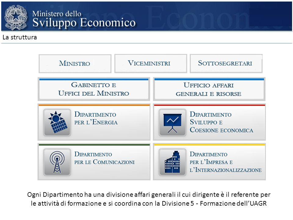 Ogni Dipartimento ha una divisione affari generali il cui dirigente è il referente per le attività di formazione e si coordina con la Divisione 5 - Fo