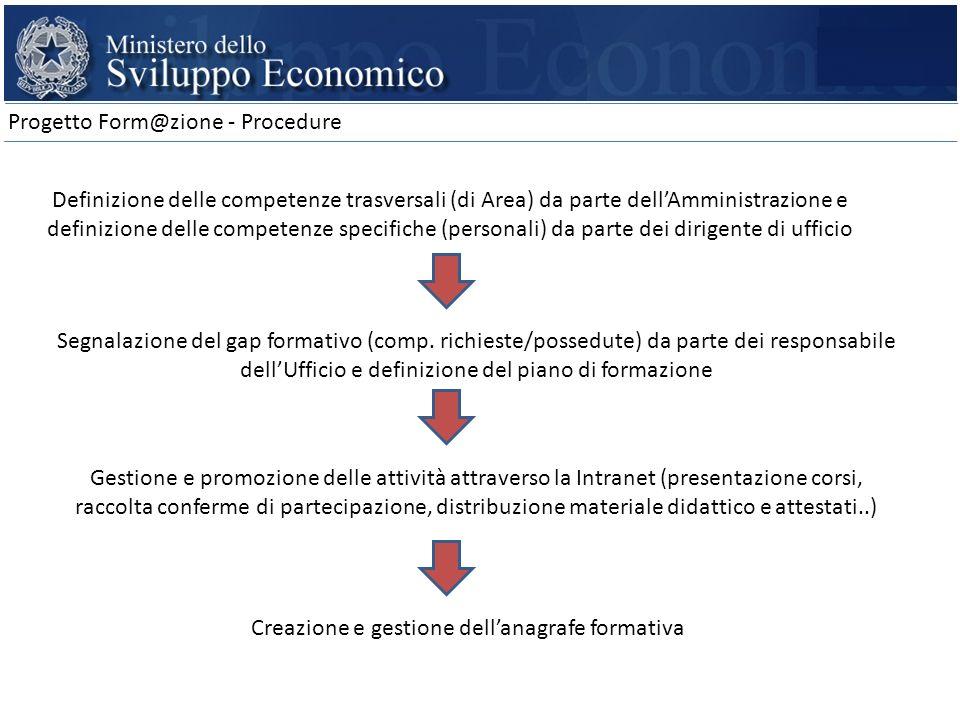 Progetto Form@zione - Procedure Definizione delle competenze trasversali (di Area) da parte dellAmministrazione e definizione delle competenze specifi