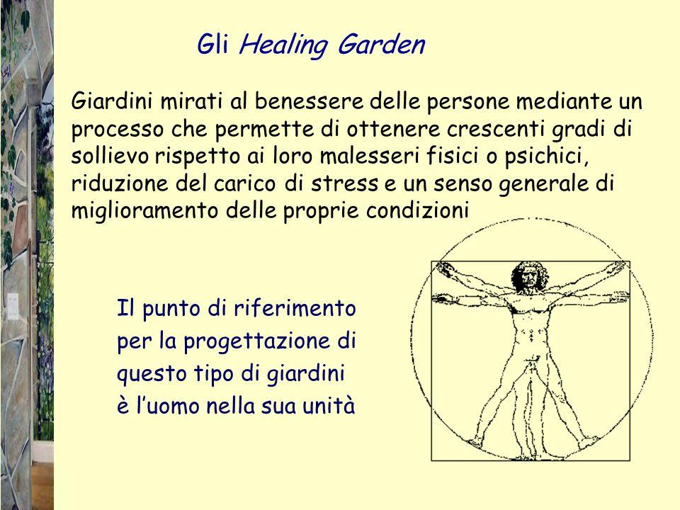 Giardini mirati al benessere delle persone mediante un processo che permette di ottenere crescenti gradi di sollievo rispetto ai loro malesseri fisici