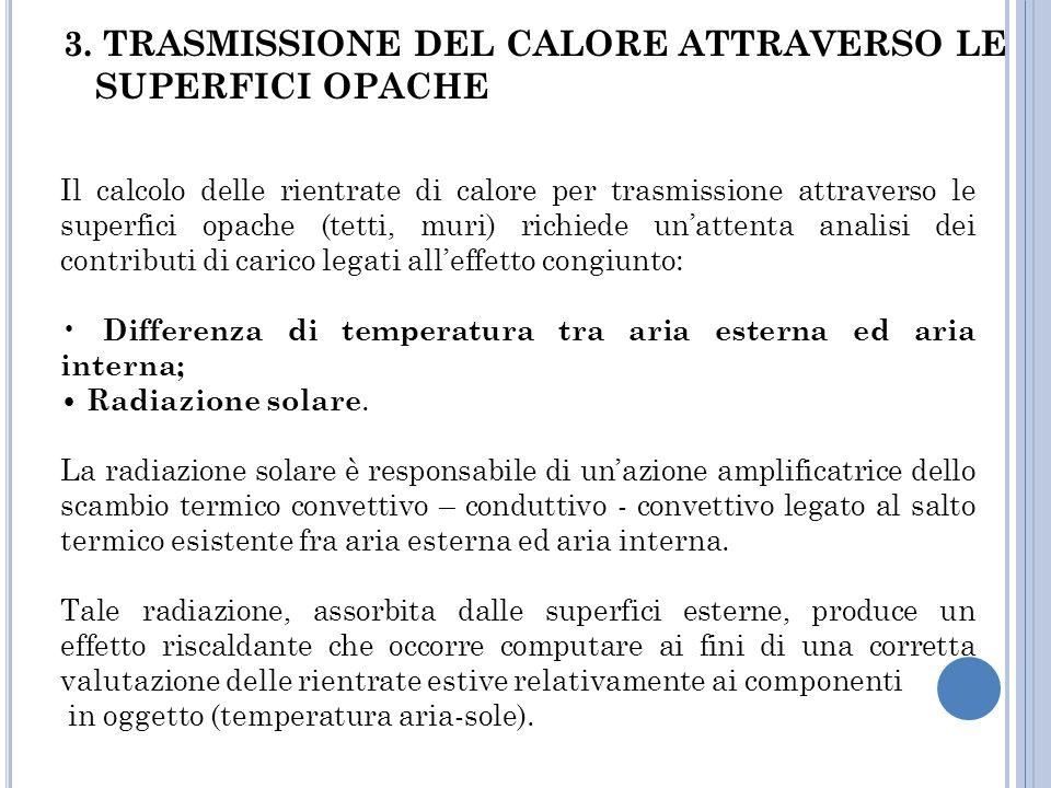 3. TRASMISSIONE DEL CALORE ATTRAVERSO LE SUPERFICI OPACHE Il calcolo delle rientrate di calore per trasmissione attraverso le superfici opache (tetti,