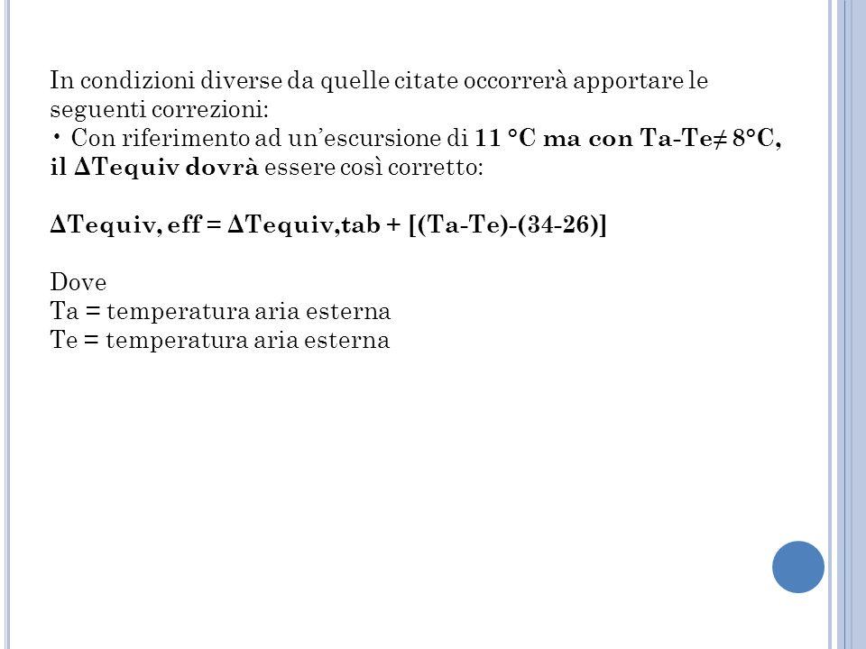 In condizioni diverse da quelle citate occorrerà apportare le seguenti correzioni: Con riferimento ad unescursione di 11 °C ma con Ta-Te 8°C, il ΔTequiv dovrà essere così corretto: ΔTequiv, eff = ΔTequiv,tab + [(Ta-Te)-(34-26)] Dove Ta = temperatura aria esterna Te = temperatura aria esterna