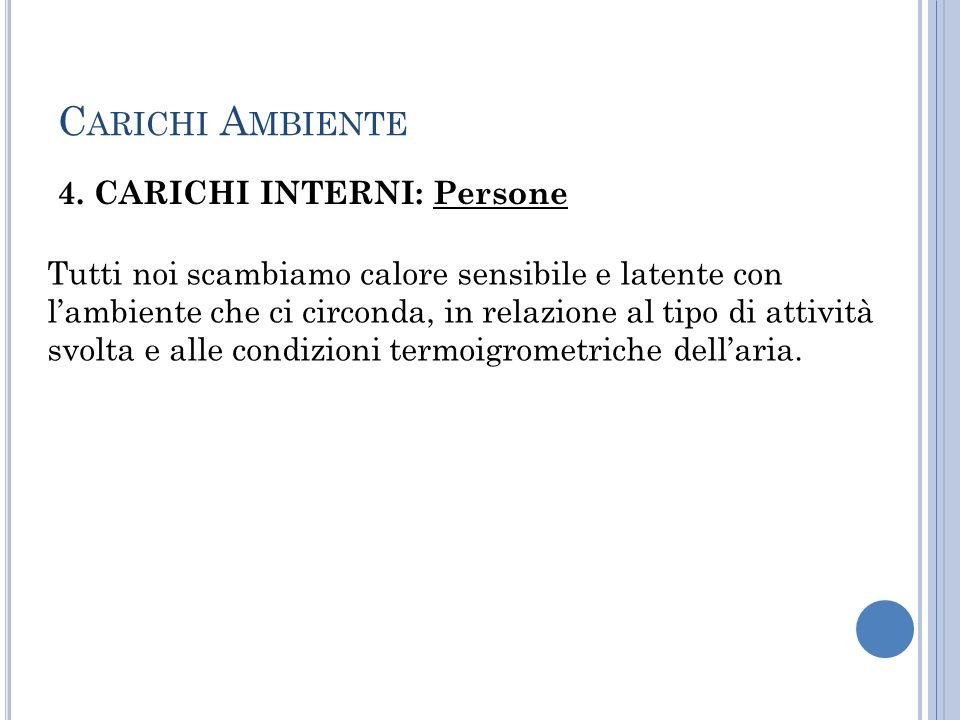 C ARICHI A MBIENTE 4.