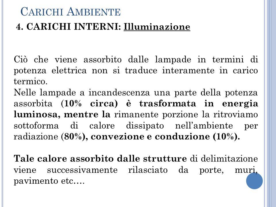 4. CARICHI INTERNI: Illuminazione Ciò che viene assorbito dalle lampade in termini di potenza elettrica non si traduce interamente in carico termico.
