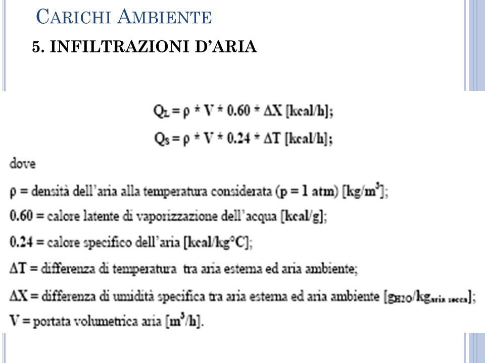 5. INFILTRAZIONI DARIA C ARICHI A MBIENTE
