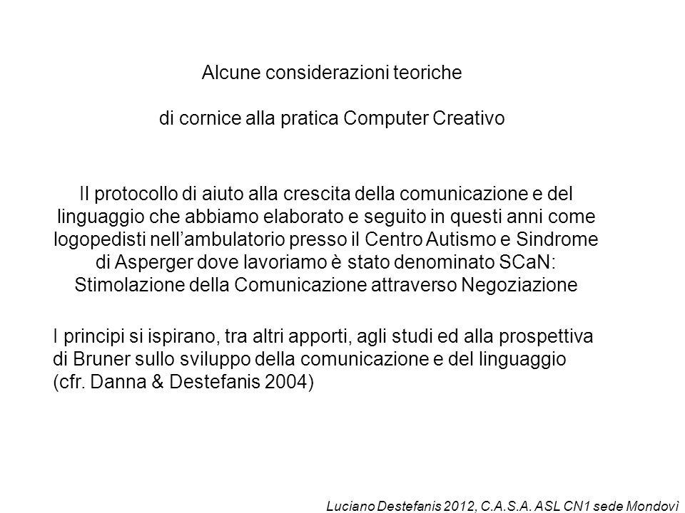 Bruner, J.S.(1987): Il linguaggio del bambino: come il bambino impara ad usare il linguaggio.