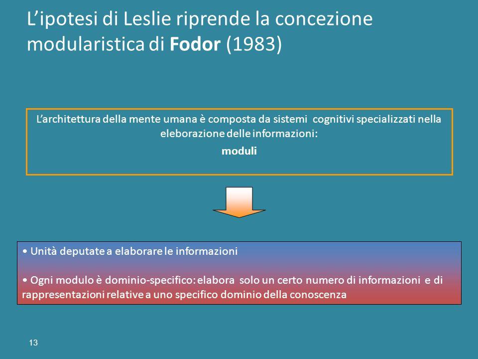 13 Lipotesi di Leslie riprende la concezione modularistica di Fodor (1983) Larchitettura della mente umana è composta da sistemi cognitivi specializza