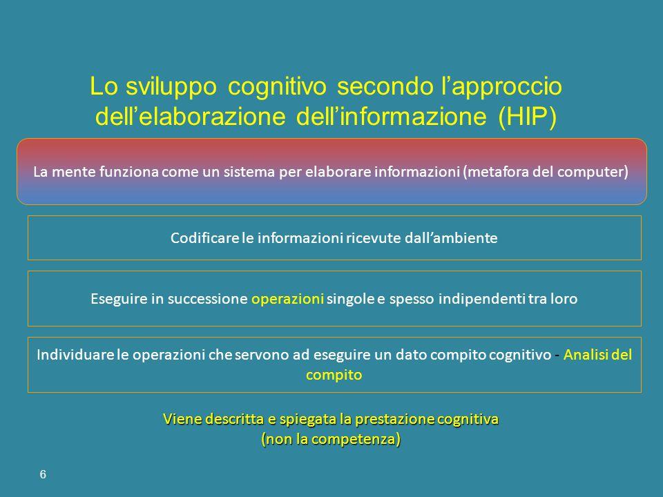 6 La mente funziona come un sistema per elaborare informazioni (metafora del computer) Lo sviluppo cognitivo secondo lapproccio dellelaborazione delli