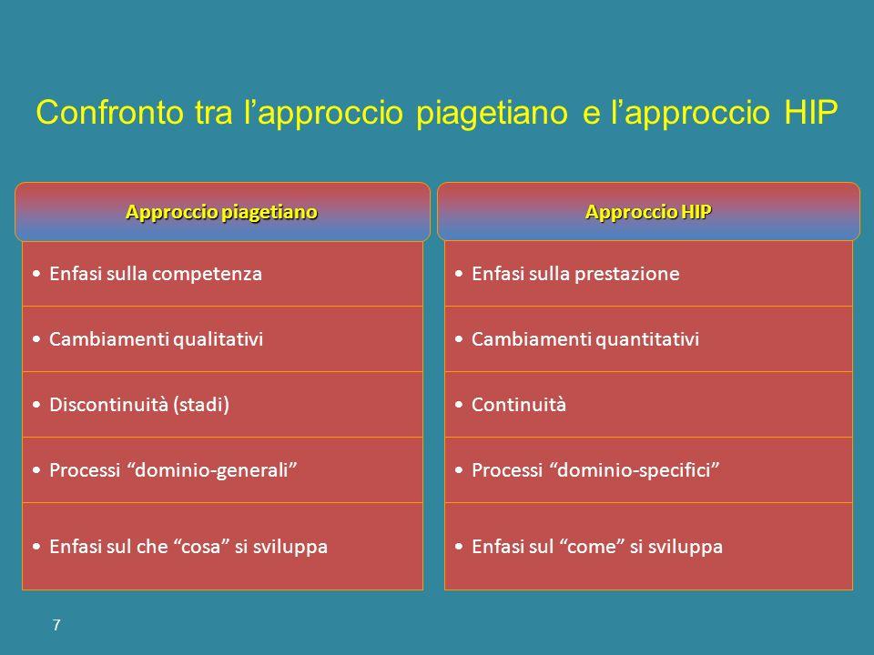 7 Enfasi sulla competenza Approccio piagetiano Approccio HIP Cambiamenti qualitativi Discontinuità (stadi) Enfasi sul che cosa si sviluppa Processi do