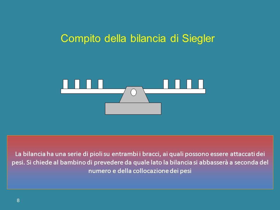 8 La bilancia ha una serie di pioli su entrambi i bracci, ai quali possono essere attaccati dei pesi. Si chiede al bambino di prevedere da quale lato