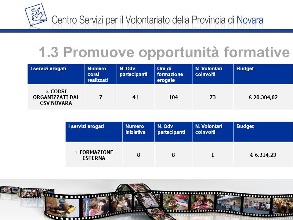 1.3 Promuove opportunità formative I servizi erogatiNumero corsi realizzati N.