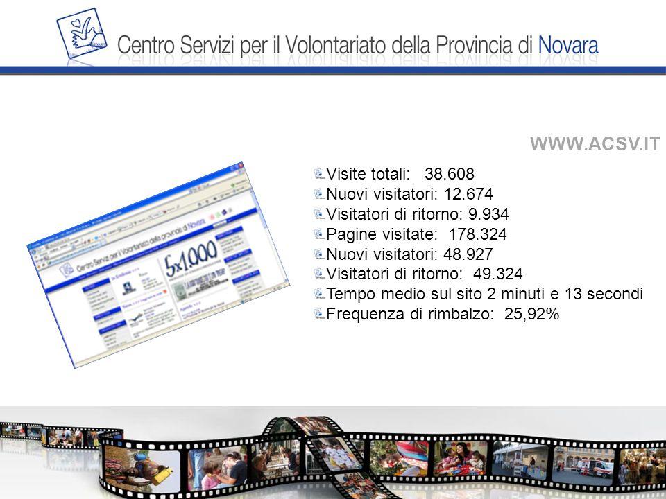 WWW.ACSV.IT Visite totali: 38.608 Nuovi visitatori: 12.674 Visitatori di ritorno: 9.934 Pagine visitate: 178.324 Nuovi visitatori: 48.927 Visitatori d