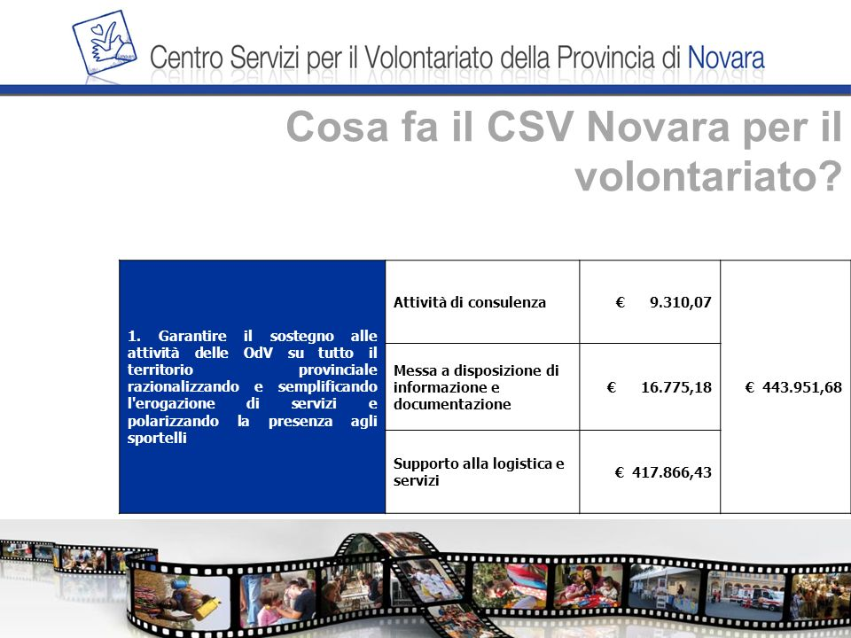 Cosa fa il CSV Novara per il volontariato. 1.