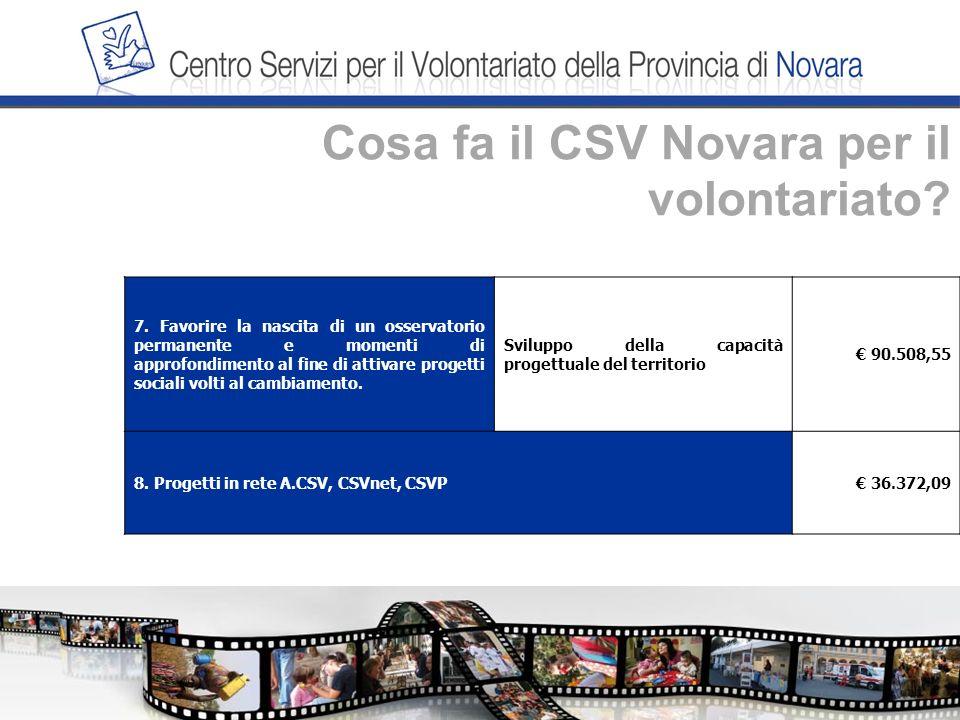 Cosa fa il CSV Novara per il volontariato. 7.