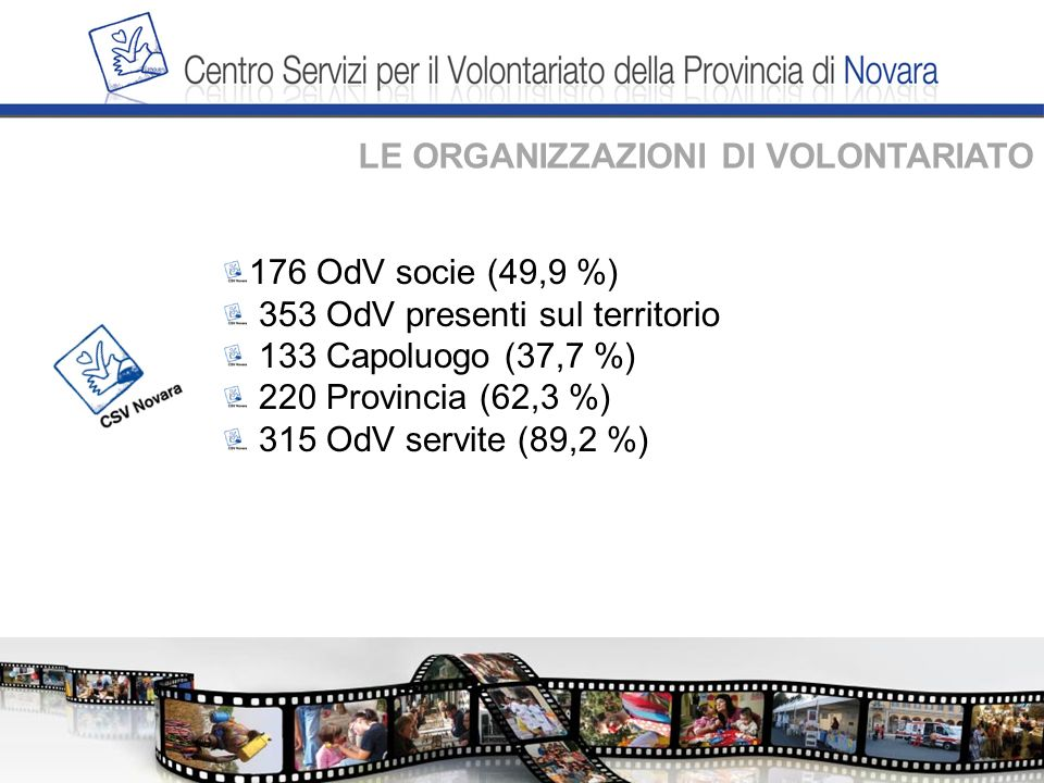 LE ORGANIZZAZIONI DI VOLONTARIATO 176 OdV socie (49,9 %) 353 OdV presenti sul territorio 133 Capoluogo (37,7 %) 220 Provincia (62,3 %) 315 OdV servite (89,2 %)