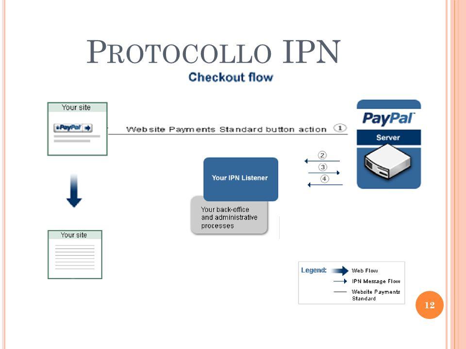 P ROTOCOLLO IPN 12