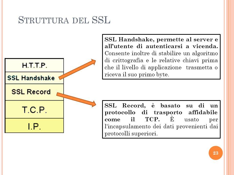 S TRUTTURA DEL SSL SSL Handshake, permette al server e allutente di autenticarsi a vicenda. Consente inoltre di stabilire un algoritmo di crittografia
