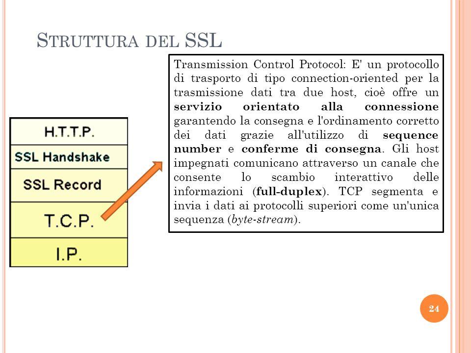 Transmission Control Protocol: E un protocollo di trasporto di tipo connection-oriented per la trasmissione dati tra due host, cioè offre un servizio orientato alla connessione garantendo la consegna e l ordinamento corretto dei dati grazie all utilizzo di sequence number e conferme di consegna.