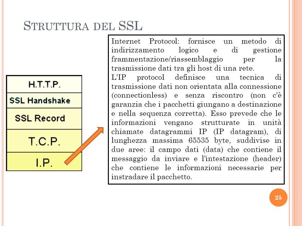 Internet Protocol: fornisce un metodo di indirizzamento logico e di gestione frammentazione/riassemblaggio per la trasmissione dati tra gli host di una rete.