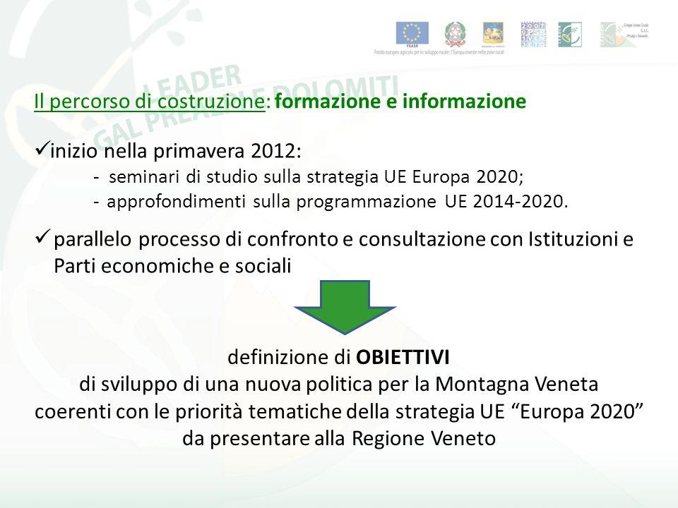 inizio nella primavera 2012: - seminari di studio sulla strategia UE Europa 2020; -approfondimenti sulla programmazione UE 2014-2020.