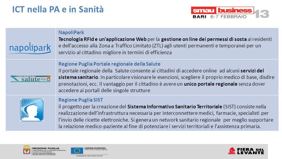 NapoliPark Tecnologia RFId e unapplicazione Web per la gestione on line dei permessi di sosta ai residenti e dellaccesso alla Zona a Traffico Limitato