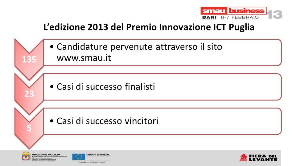 Ledizione 2013 del Premio Innovazione ICT Puglia 135 Candidature pervenute attraverso il sito www.smau.it 23 Casi di successo finalisti 5 Casi di succ