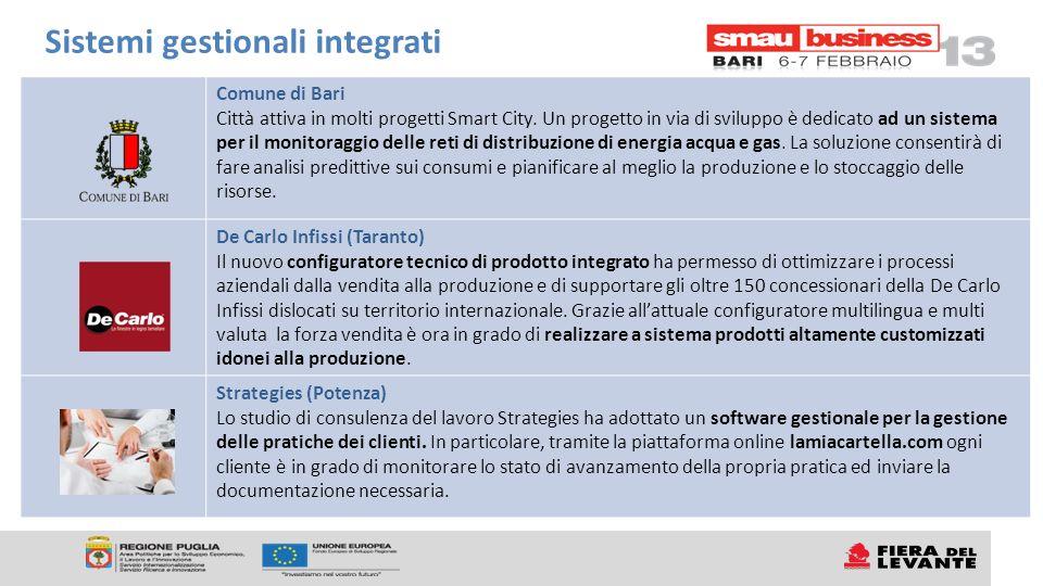 Comune di Bari Città attiva in molti progetti Smart City. Un progetto in via di sviluppo è dedicato ad un sistema per il monitoraggio delle reti di di