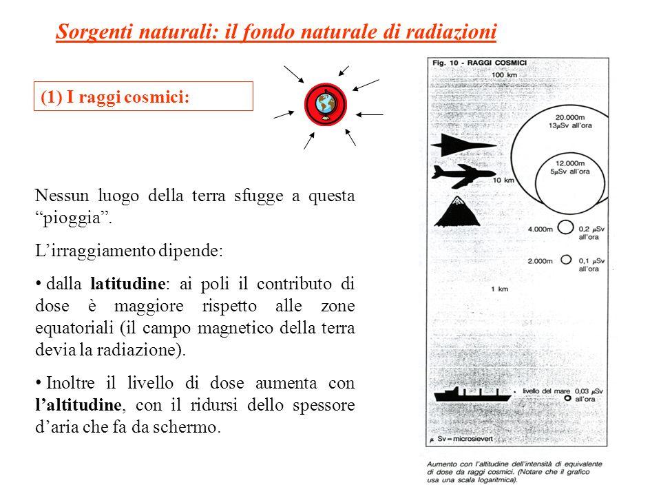1 Sorgenti naturali: il fondo naturale di radiazioni (1) I raggi cosmici: Nessun luogo della terra sfugge a questa pioggia. Lirraggiamento dipende: da