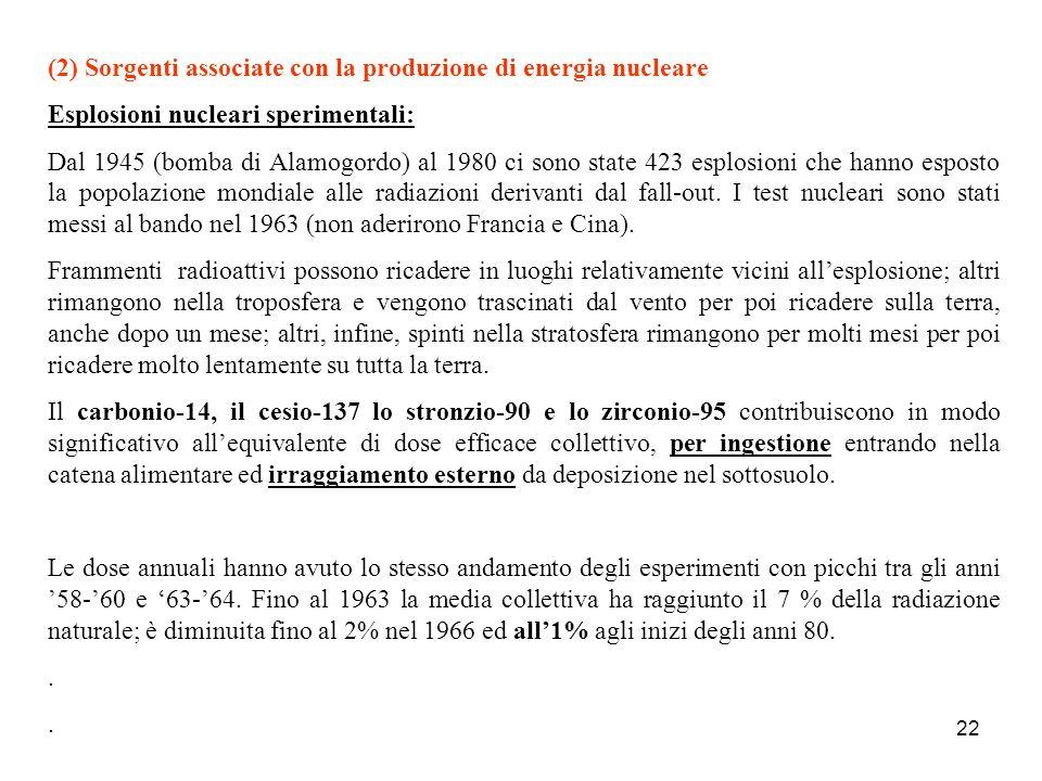 22 (2) Sorgenti associate con la produzione di energia nucleare Esplosioni nucleari sperimentali: Dal 1945 (bomba di Alamogordo) al 1980 ci sono state