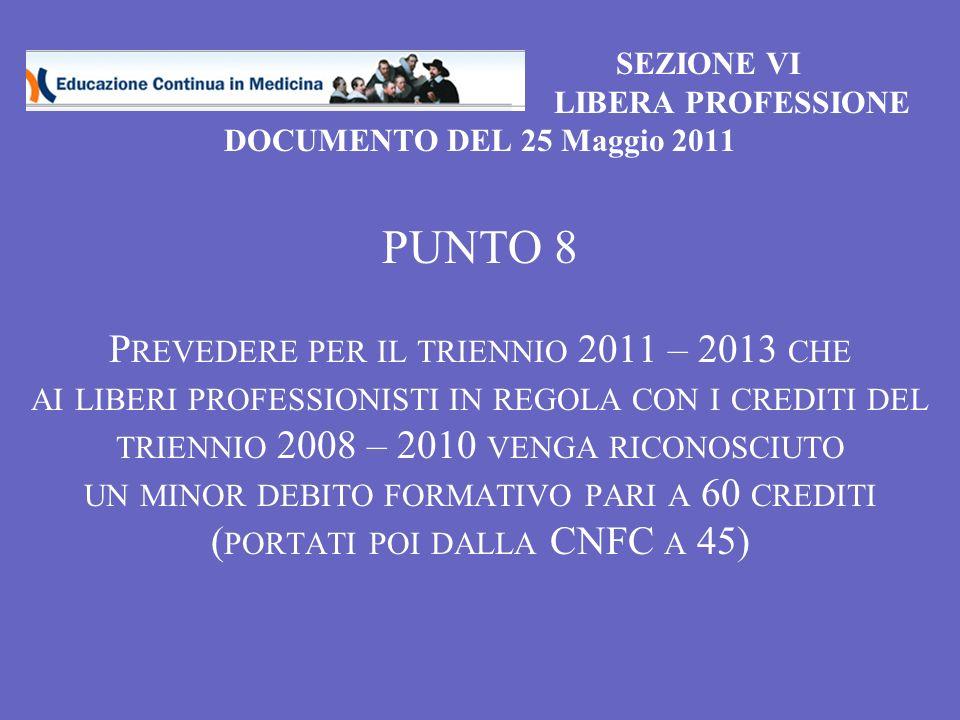SEZIONE VI LIBERA PROFESSIONE DOCUMENTO DEL 25 Maggio 2011 PUNTO 8 P REVEDERE PER IL TRIENNIO 2011 – 2013 CHE AI LIBERI PROFESSIONISTI IN REGOLA CON I CREDITI DEL TRIENNIO 2008 – 2010 VENGA RICONOSCIUTO UN MINOR DEBITO FORMATIVO PARI A 60 CREDITI ( PORTATI POI DALLA CNFC A 45)